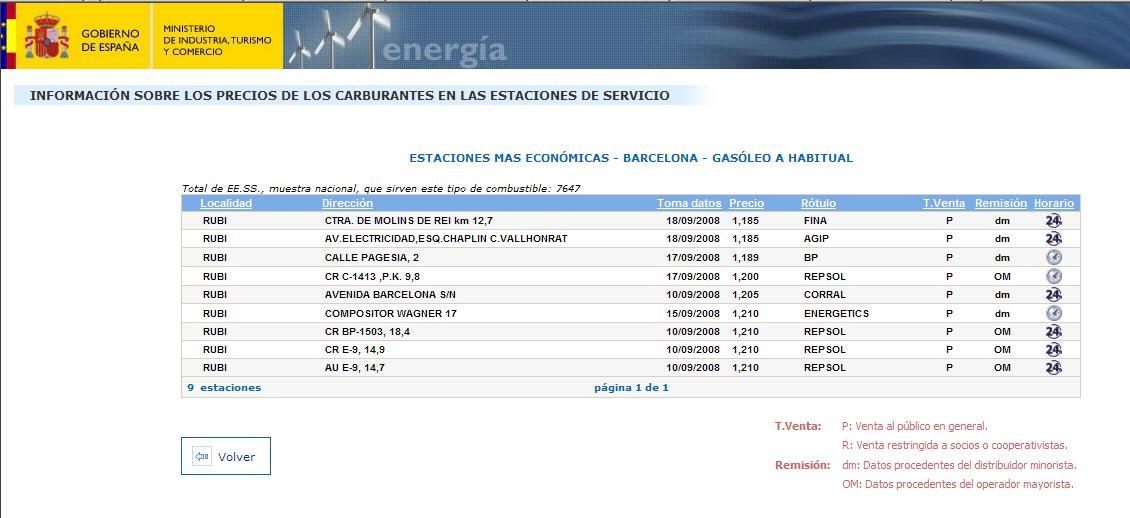 www mityc es petroleo seccion precios:
